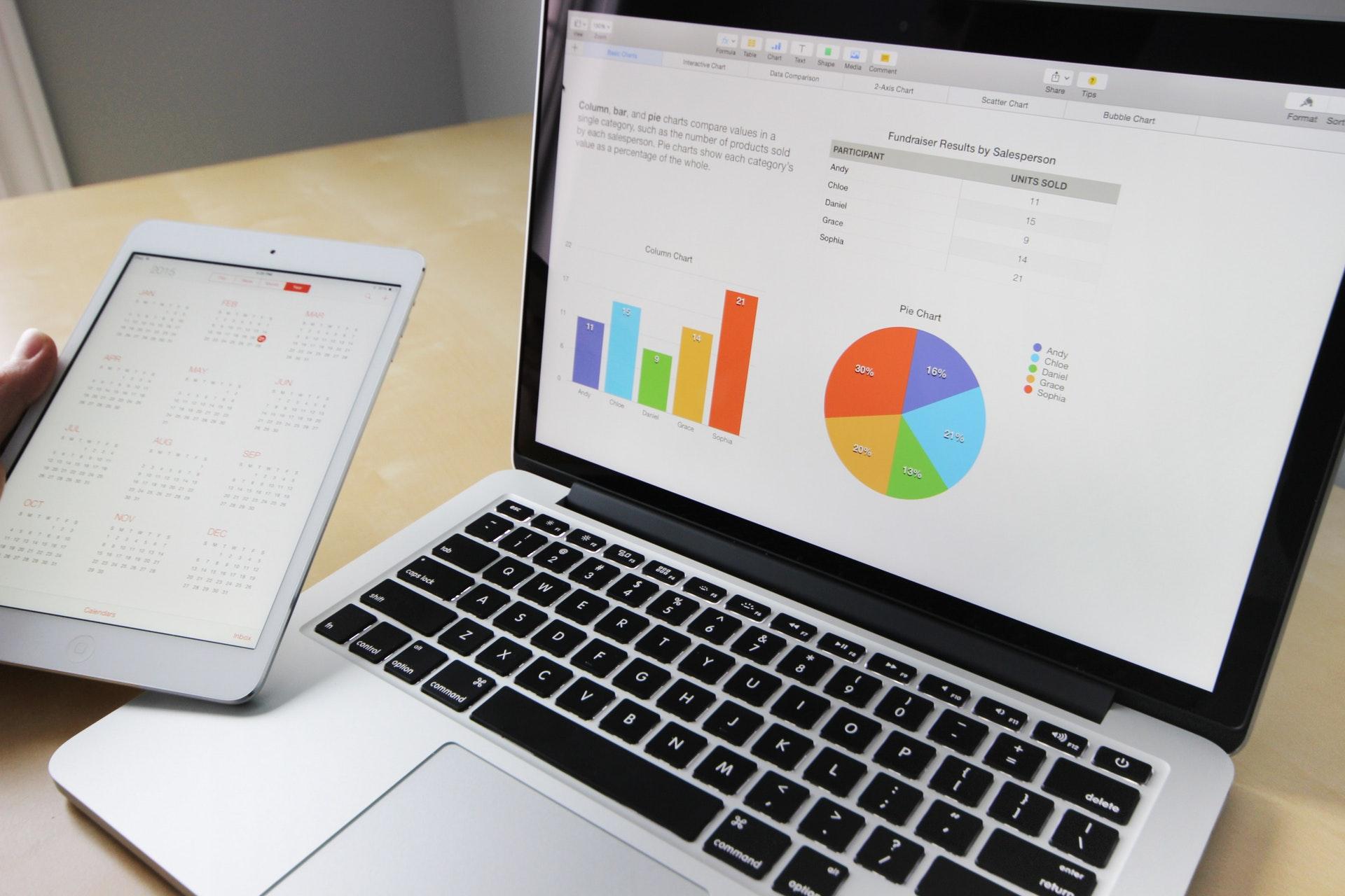 charts-commerce-data-265087